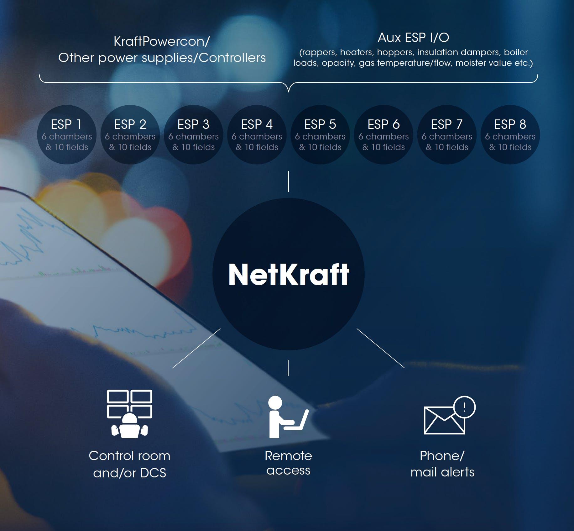 NetKraft